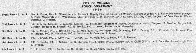 wpd-names